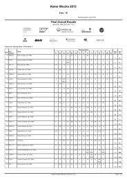 Pełne wyniki - plik *.pdf - Finn
