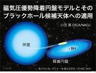 磁気圧優勢降着円盤モデルとその ブラックホール ... - CfCA - 国立天文台