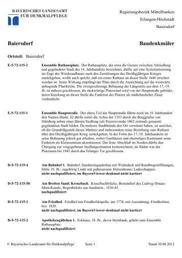 Baiersdorf Baudenkmäler