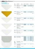 Polstermaterialien / Padding Materials - Schein - Seite 4