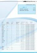 Datei herunterladen (Adobe® PDF, 1.22 MB) - Schein - Seite 3