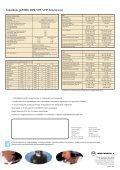 Letölthető prospektus (HU) - Page 2