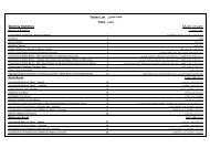 ﻗﺎﺋﻣـﺔ اﻟﺟـداول Tables List اﻟﺟدول Table اﻹﺣﺻﺎءات اﻟﻣﺻرﻓﯾﺔ ... - GulfBase.com