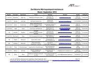 Zertifizierte Wärmepumpeninstallateure Stand: September 2012