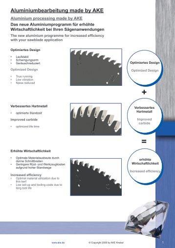 Kappschnitt in dünnwandigem Profil und Vollmaterial