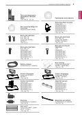 Руководство пользователя - LG B2B - Page 5