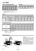 Serie MNB - Seite 6