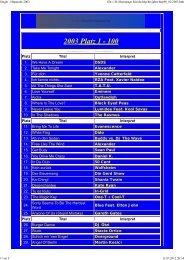 2003 Platz 1 - 100
