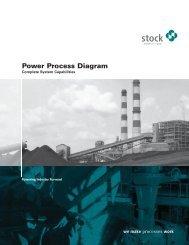 Power Process Diagram - Schenck Process GmbH
