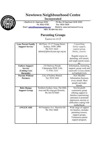 Parenting Groups - Newtown Neighbourhood Centre