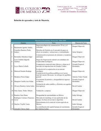 Centro de Estudios Económicos Relación de egresados y tesis de ...