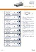 Ventilation Ventilation Dunstabzug - Page 3
