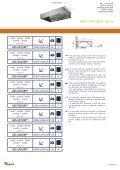 Ventilation Ventilation Dunstabzug - Page 4