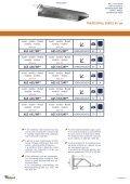 Ventilation Ventilation Dunstabzug - Page 6