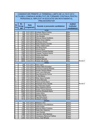 candidaturi primite la termenul limita de la 16.01.2012 - LLP