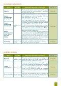 Assainissement autonome - Graie - Page 7