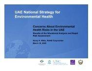 UAE National Strategy for Environmental Health