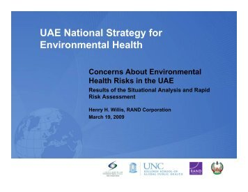 UAE National Strategy for Environmental Health