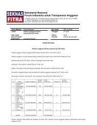 267 kB - Seknas Fitra