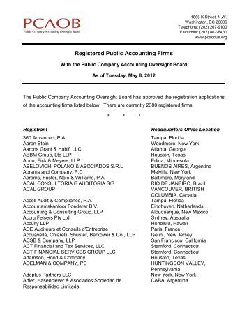 Registered Public Accounting Firms - Public Company Accounting ...