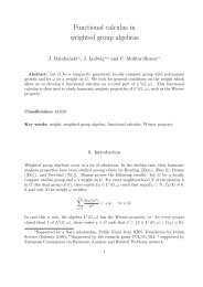Functional calculus in weighted group algebras