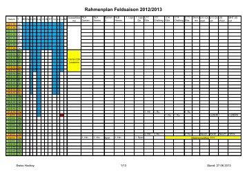 Rahmenplan Feldsaison 2012/2013 - Swiss Hockey