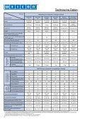 Epoxyd-Klebstoffe - Seite 4