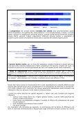 Il Percorso Formativo Best Practice Survey - Page 6
