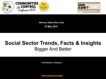 Social Sector Trends, Facts & Insights - Our Community