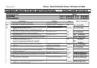 Terminplan Abitur 2014 - Albert-Schweitzer-Schule