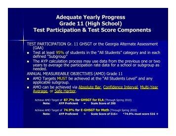 Adequate Yearly Progress Grade 11 (High School) Test ...