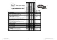 C-Klasse VAN ekstraudstyr 01.06.2013 - Mercedes-Benz Danmark