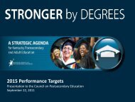 2015 Performance Targets - Council on Postsecondary Education