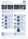 Catálogo 206 - Discos de corte e desbaste - PFERD - Page 2