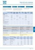 Catálogo 206 - Discos de corte e desbaste - PFERD - Page 3