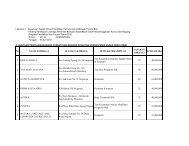 Daftar Lembaga Penerima Blockgrant KWD Satker Disdik Provinsi ...