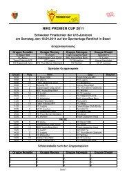 Zur Gruppeneinteilung und zum Spielplan: Hier klicken - FC Basel
