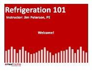 Refrigeration 101 - Powerit Solutions