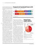 HONGKONG-CHINA:ECONOMY - Page 4