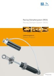 Racing Damper System (RDS) - ZF Friedrichshafen AG