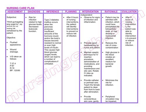 Nursing Care Plan Dm Type 2 Pdf Nursing Crib