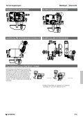 5-1 Türverriegelungen - Schmersal - Seite 5