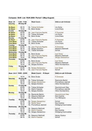 P hift List RUN 2009: Period List RUN 2009: Period 1 ... - Compass