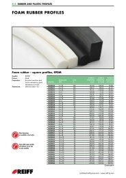 dRawing pRofiles - REIFF Technische Produkte