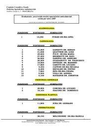Comitato Consultivo Zonale Medicina Specialistica Ambulatoriale ...