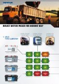 velg rett batteri – spar tid og penger - Page 6