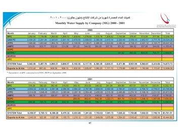 Statistical Report 05.indb - ADWEC
