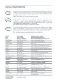 USER MANUAL LCDtMonitor Belinea 10 17 15 - ECT GmbH - Page 2