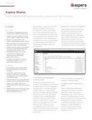 Shares Datasheet - Aspera