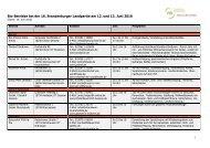 Bio-Betriebe bei der 16. Brandenburger Landpartie